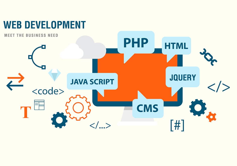 Разработка Web приложений. Использование JavaScript, TypedScript, библиотеки jQuery, NodeJS, Angular