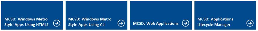 MCSD – эксперты-разработчики Microsoft